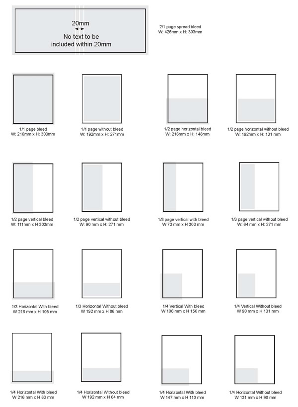 stainless-steel-world-advertising-formats