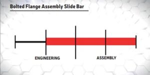 Figure 2: Why engineering and assembly are both needed.